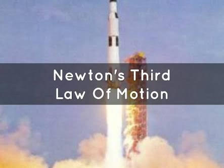 law of motion part 3